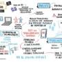 I dati personali e l'intelligenza artificiale per lo sviluppo del Paese